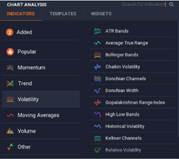 IQ Option Indicators and widgets